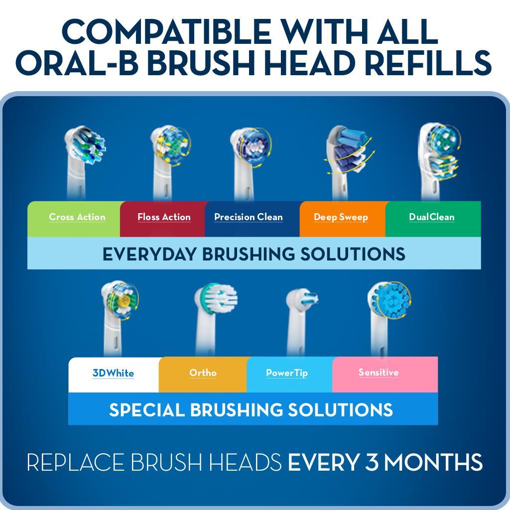 Braun toothbrush heads coupons