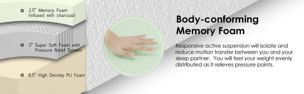 memory; foam; memory foam; ventilated; cool; comfort; 12inch;