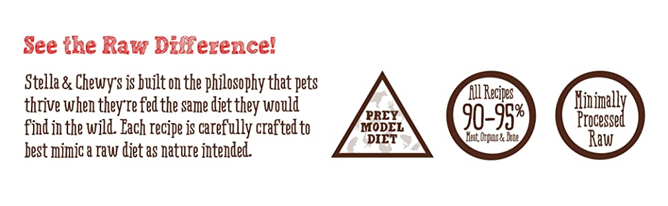 freeze dried raw prey model diet minimally processed stella and chewy's primal dog food