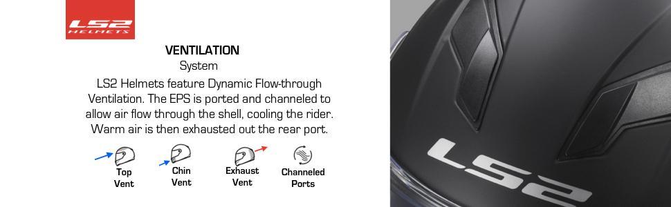 LS2 Helmets flow-through ventilation, Stream, Bell Qualifier, Scorpion EXO 500,