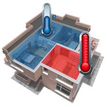 Advantages of Zone Heating