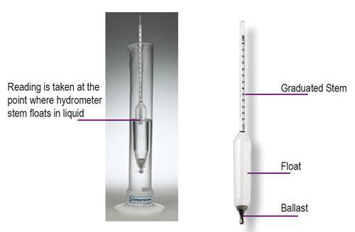 H-B DURAC Salt Brine Hydrometer; 0/26.5 Percent by Weight ...