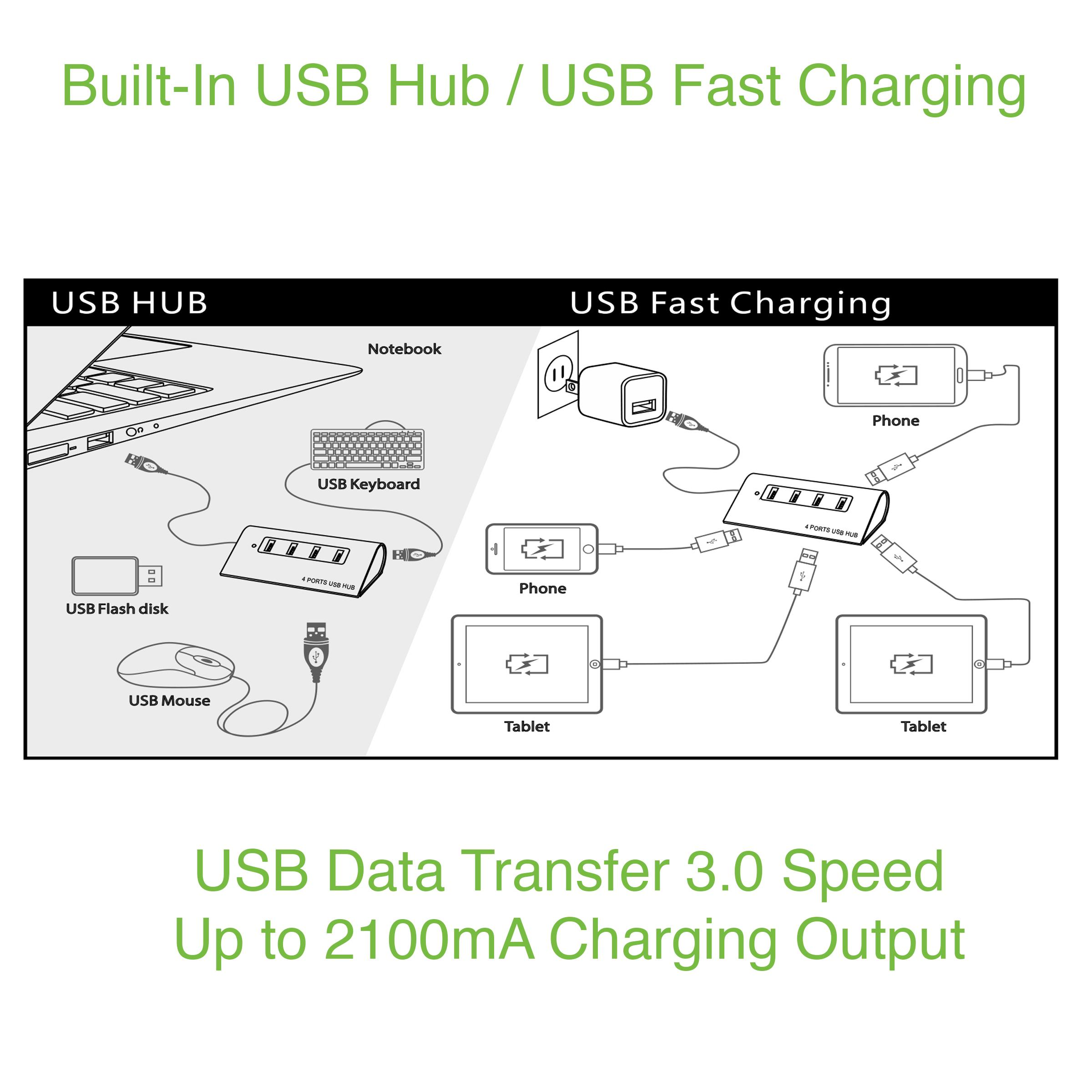 """OMD15126) Desk Pad with Built-In USB 3.0 Hub / Charger and """"Easy View"""