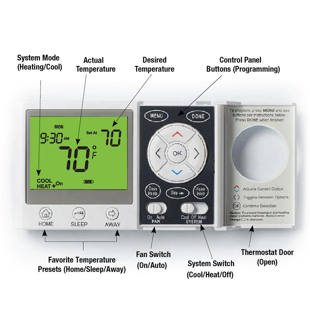 Emerson Up300 7 Day Programmable Thermostat With Home Sleep Away Hunter 44157 Wiring Diagram View Larger