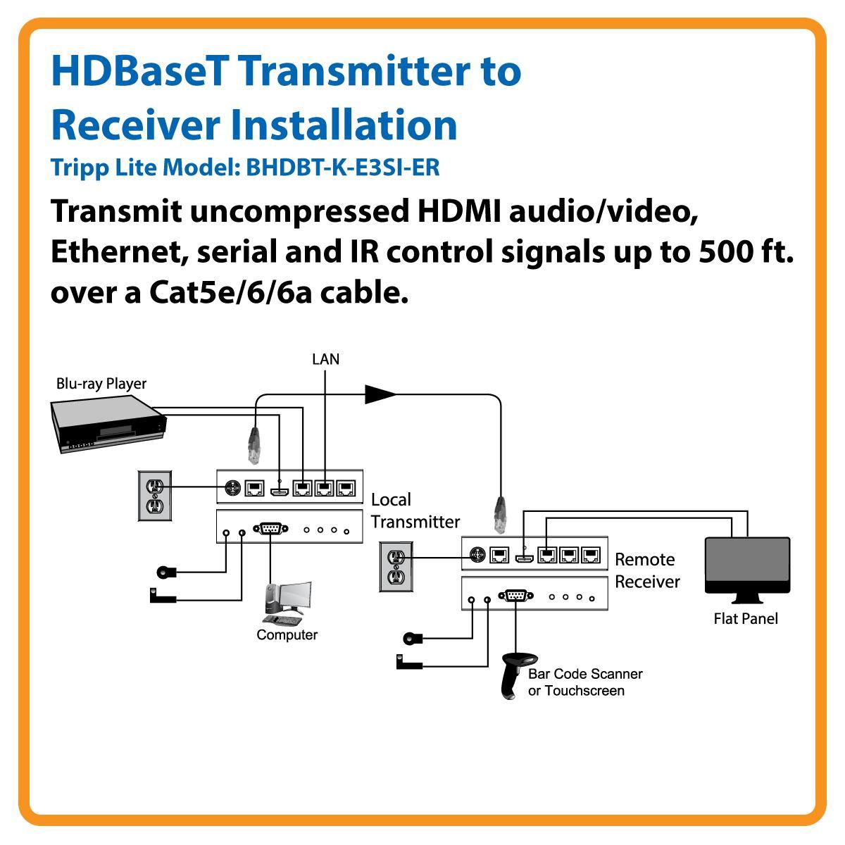 Tripp Lite Hdbaset Hdmi Over Cat5e 6 6a Extender Kit W Litetm Transmitter Ethernet Serial And Ir Control