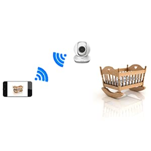 Connect Using Direct Connect Wi-Fi