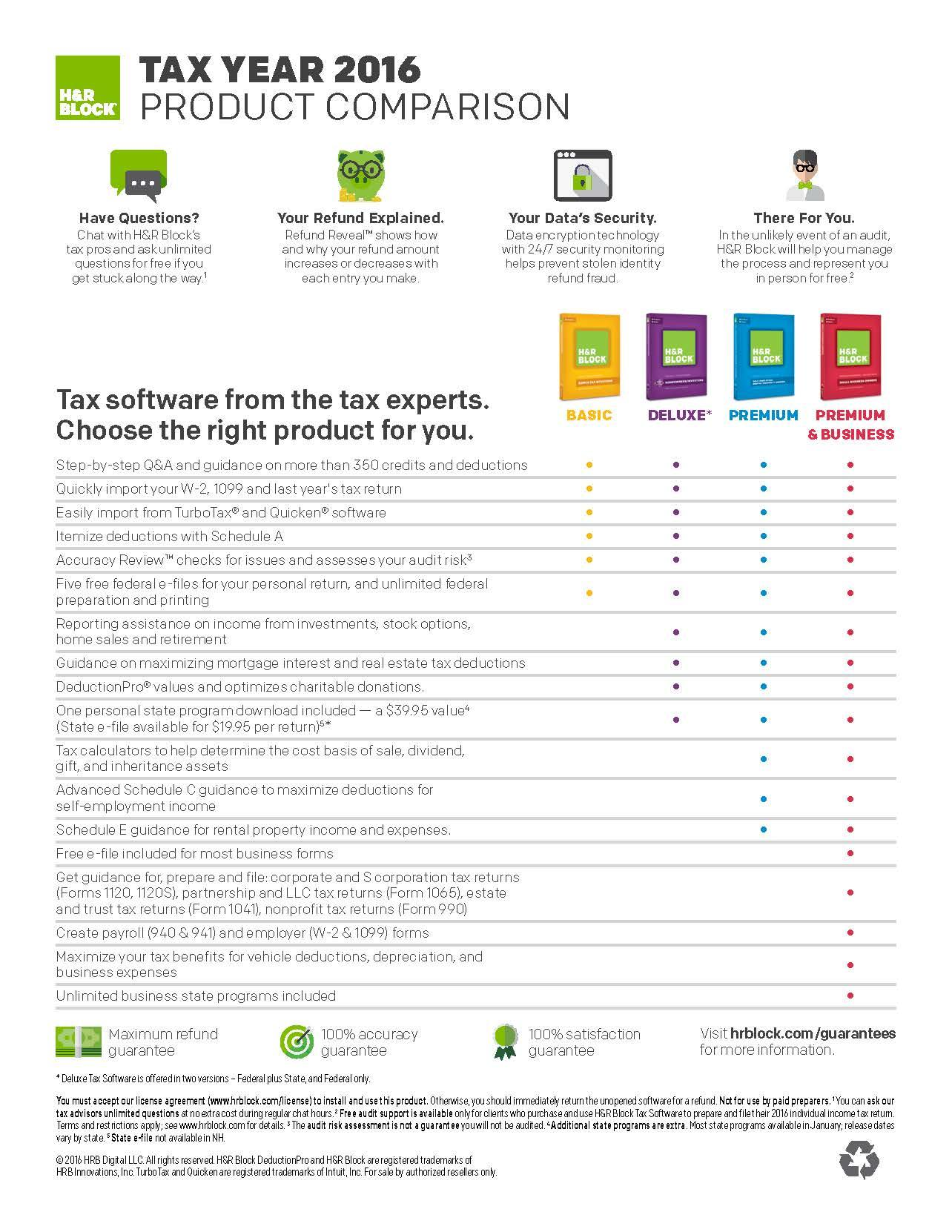 Amazon Com H R Block Tax Software Deluxe State 2016 Win Refund