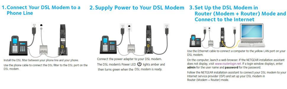 dea3afa3 1623 47a5 b352 78162b1275bf._CB279116608__SR970300_ amazon com netgear high speed broadband dsl modem (dm200 100nas centurylink dsl wiring diagram at alyssarenee.co