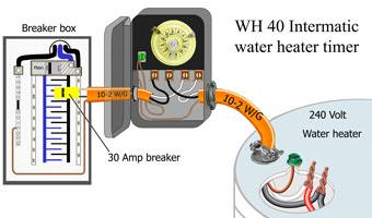 intermatic wh21 water heater timer amazon com 240V Heater Thermostat Wiring Diagram from the manufacturer