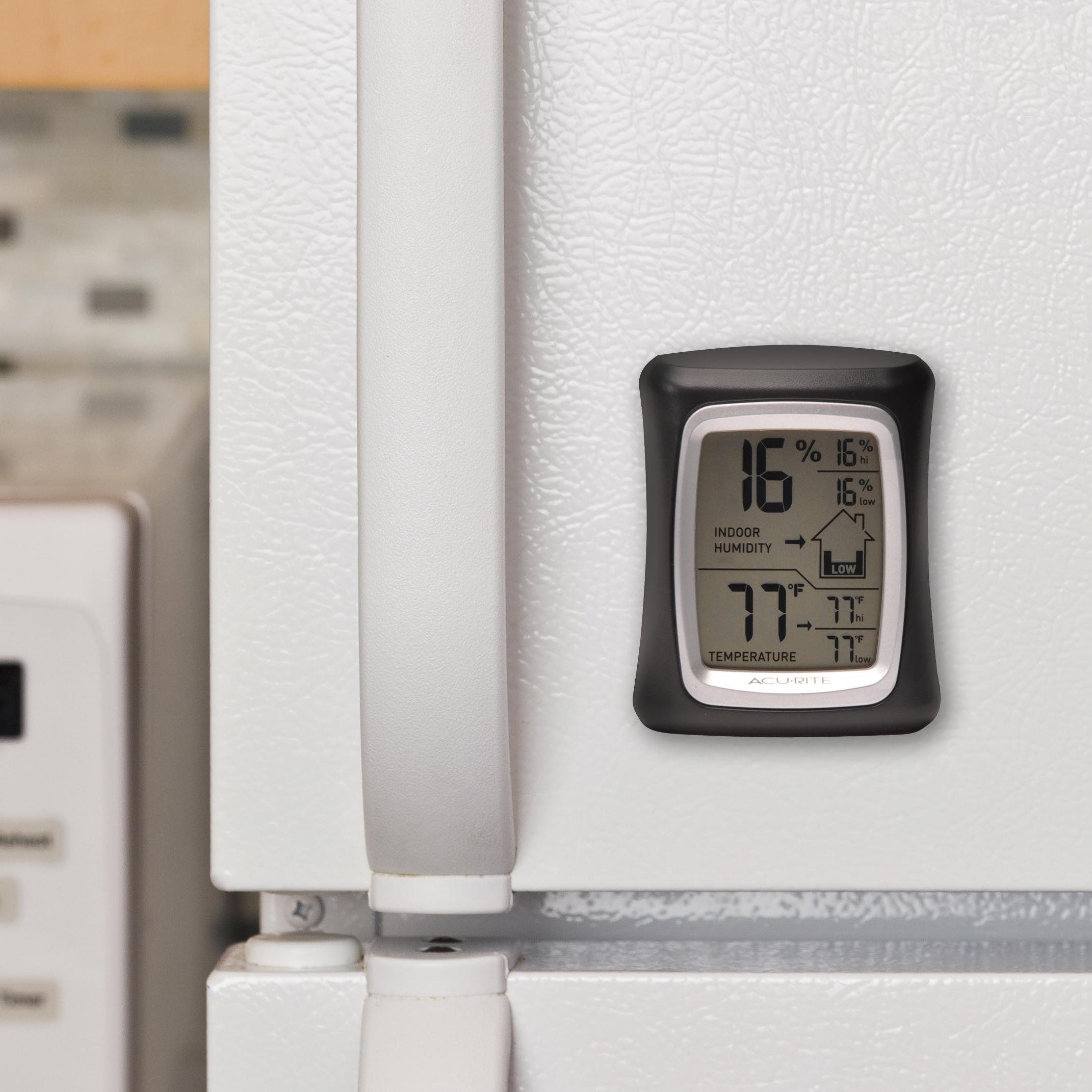 Info You Need to Take Action with a Temperature and Humidity Monitor #80654B