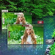 HC-WX970 4K Video Recording
