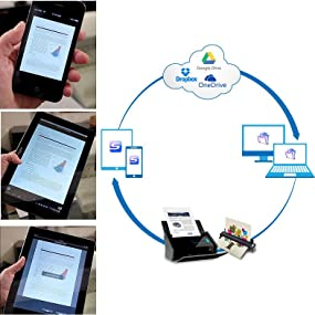 Scan Wirelessly to PC, Mac or Mobile Devices