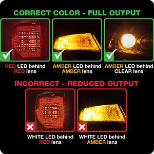Did you know that the color of your LED bulb can affect the performance, quality and intensity of light output on your vehicle?