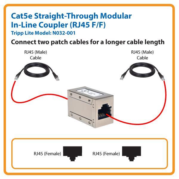 Rj45 Coupler Wiring Diagram : Amazon tripp lite cat e straight through modular in