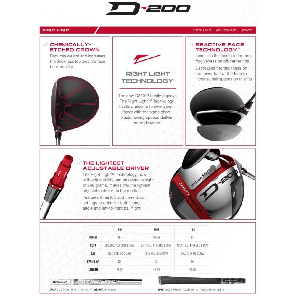 Amazon.com: Wilson Staff de los hombres D200 Golf Conductor ...