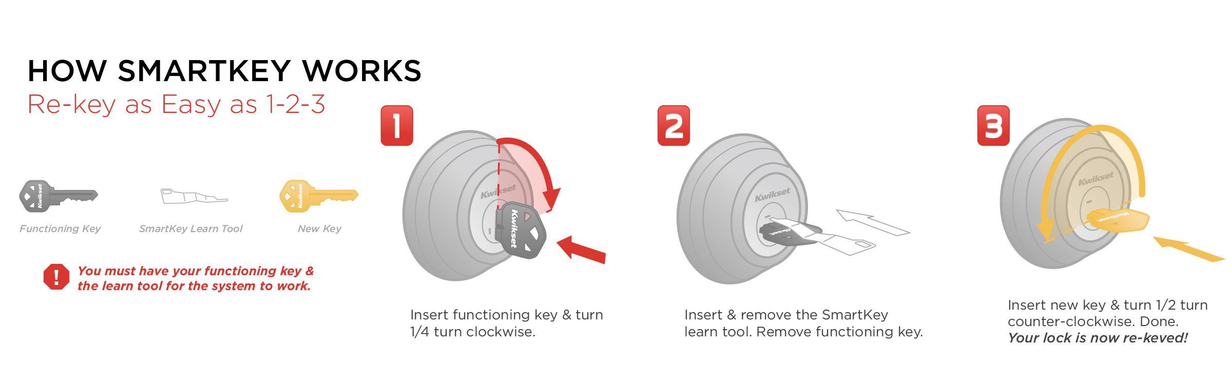 kwikset deadbolt installation instructions
