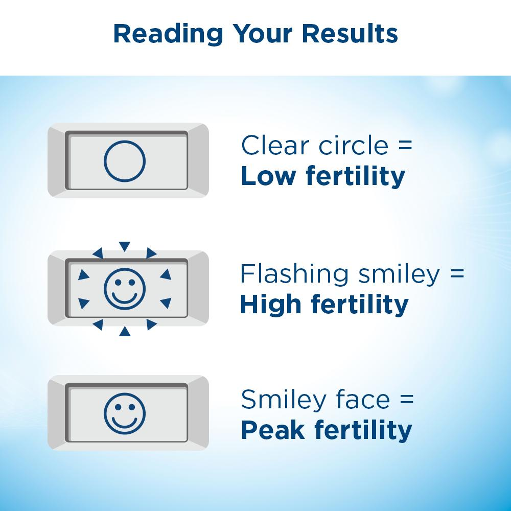 how accurate are clearblue digital dating tests
