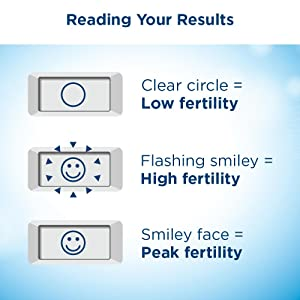 Clearblue,Digital ovulation test,Most accurate ovulation test ,Track fertility hormones