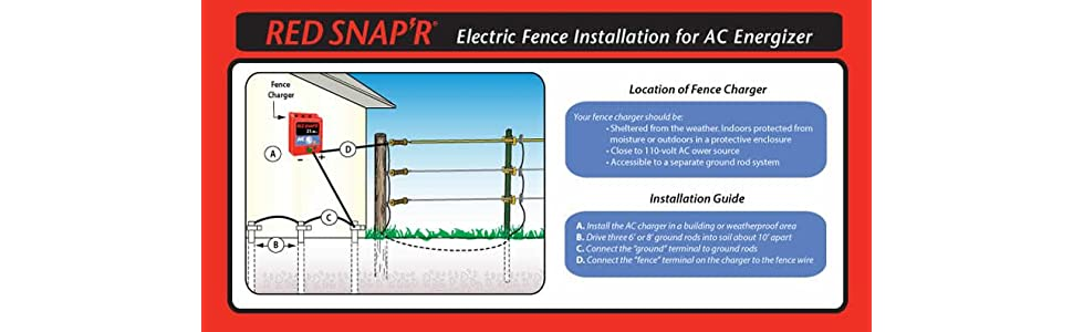 Amazon Com Red Snap R Eac25m Rs 25 Mile Ac Low Impedence