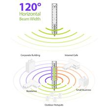 High Gain Sector Antenna, 2.4GHz, 2x2, 16dBi, IP55