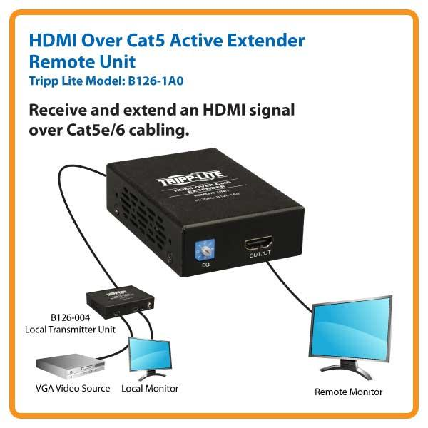 fb333ad8 8646 4d51 9c7d 7d8db44eda4d._CB276863263_ amazon com tripp lite hdmi over cat5 cat6 extender, extended HDMI to Cat6 at soozxer.org