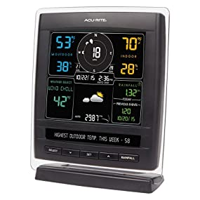 color weather station, weather stations, weatherstation