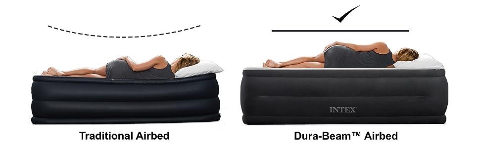 Amazon.com: Intex dura-beam Serie almohada resto hinchable ...