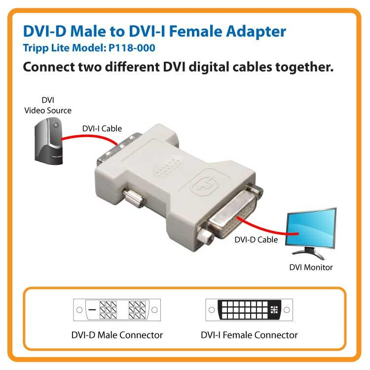 Amazon  Tripp Lite    DVI   I    to DVI   D Dual Link Video Cable Adapter  FM   P118000   Home Audio
