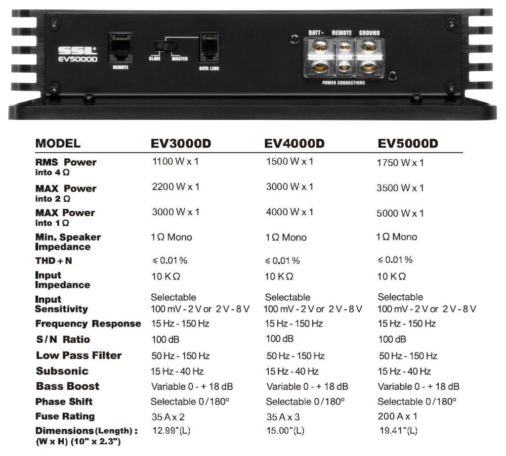 Ssl Ev5000d Evolution 5000 Watts Monoblock Class D 1 Audio Re Connectseries Amplifier Wiring Kit 4gauge 2channel 5000w From The Manufacturer