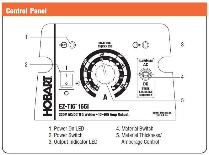 vendorimagesEZ TIG 165i Front Panel Image._CB321779821_ wiring diagram hobart cyber tig hobart dishwasher schematics hobart c44a wiring schematic at readyjetset.co