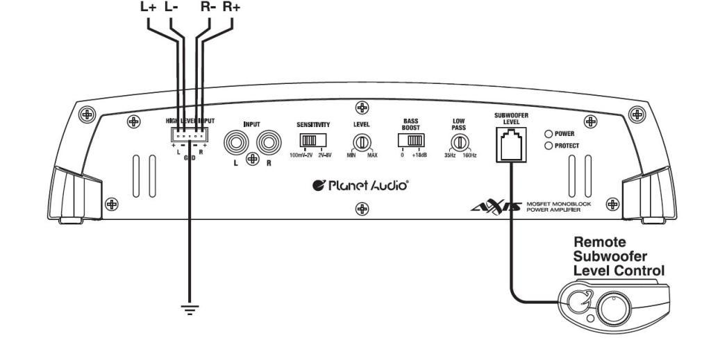 amazon com  planet audio px1500m mosfet monoblock power amplifier  car electronics