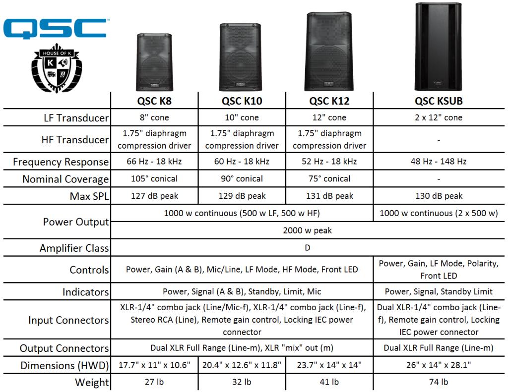 Amazon qsc ksub powered subwoofer 1000 watts 2x12 view larger keyboard keysfo Choice Image