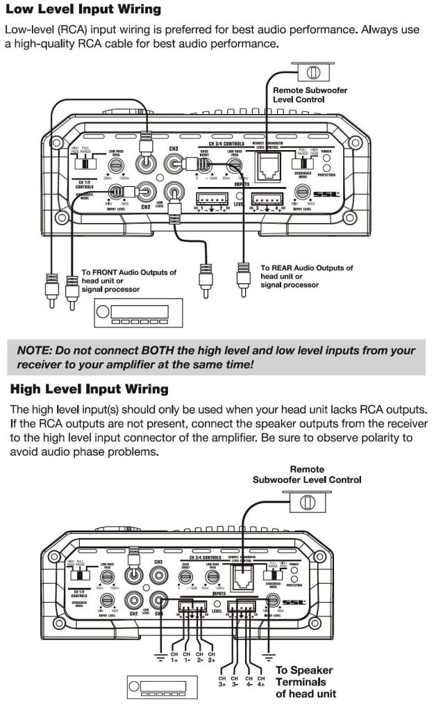 vendorimagesLegacyMigrate_61DrMhKQrlL._CB269829853_ amazon com sound storm laboratories ae416 aero 1600w 4 channel high level input wiring diagram at reclaimingppi.co