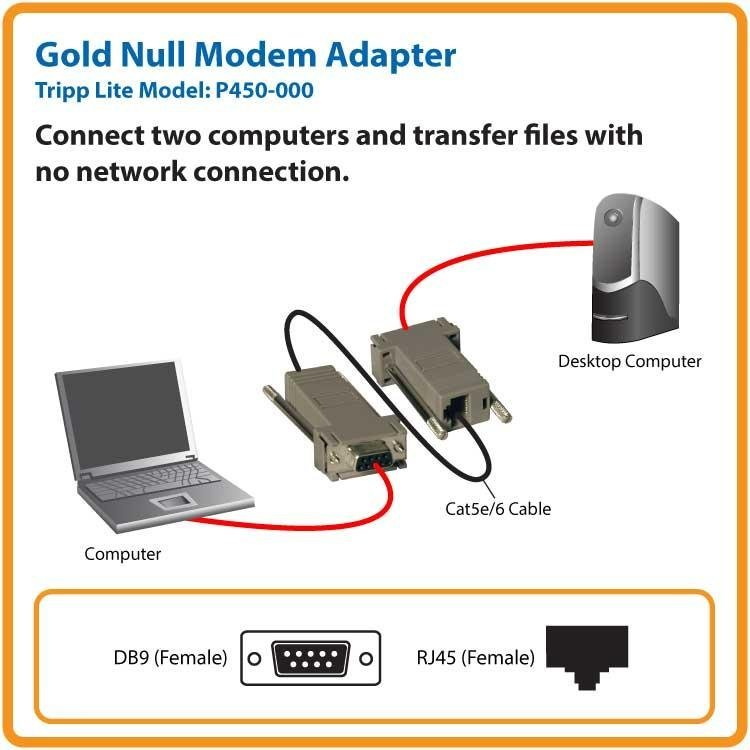 vendorimagesLegacyMigrate_61J1h+wWz4L._CB269621914_ amazon com tripp lite null modem serial rs232 modular adapter kit null modem cable wiring diagram at fashall.co