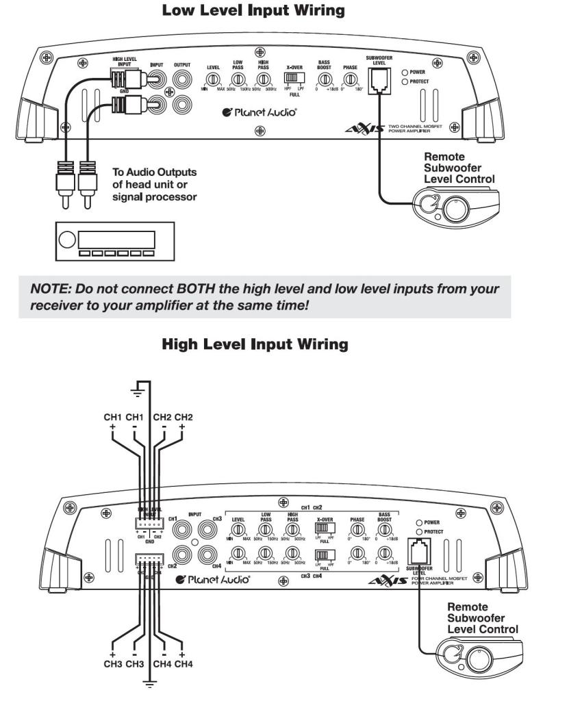vendorimagesLegacyMigrate_61V+PJmBuzL._CB269927101_ amazon com planet audio px4 1600 4 channel mosfet power amplifier high level input wiring diagram at reclaimingppi.co