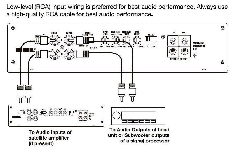 1 ohm subwoofer wiring diagram amazon com ssl ev3000d evolution 3000w class d monoblock  amazon com ssl ev3000d evolution 3000w class d monoblock