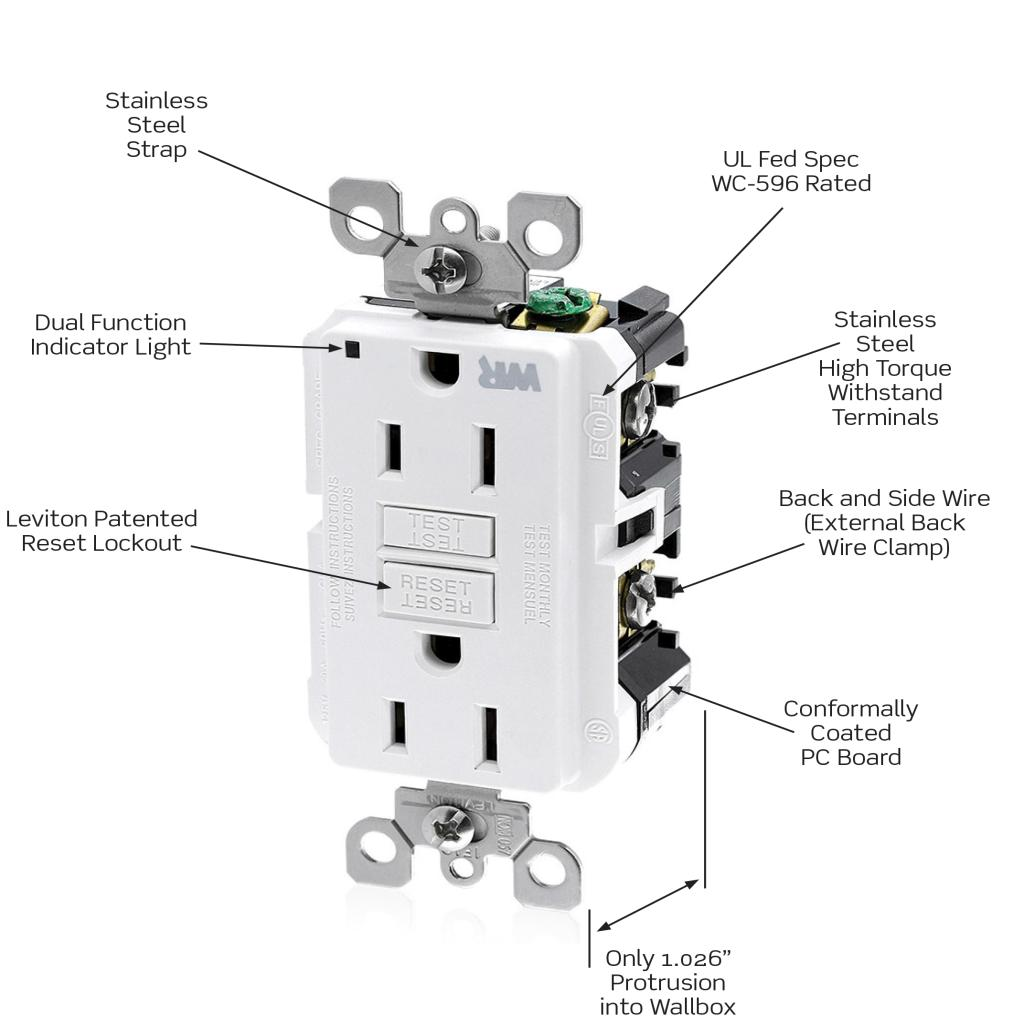 Leviton wr599 w 15 amp 125 volt smartlock pro slim weather resistant view larger cheapraybanclubmaster Choice Image