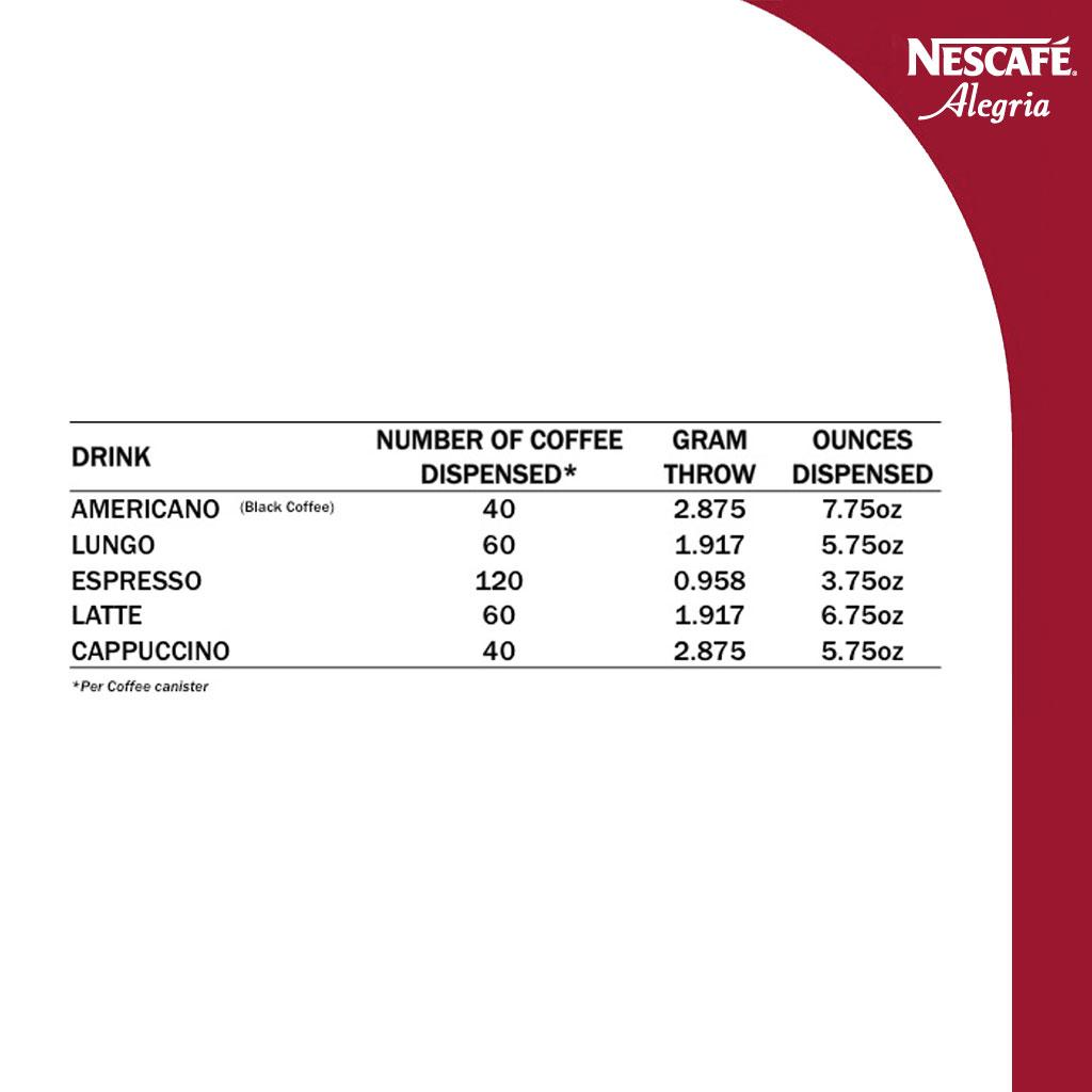 Amazon.com : Nescafe Alegria 510 Coffee, for the Nescafe