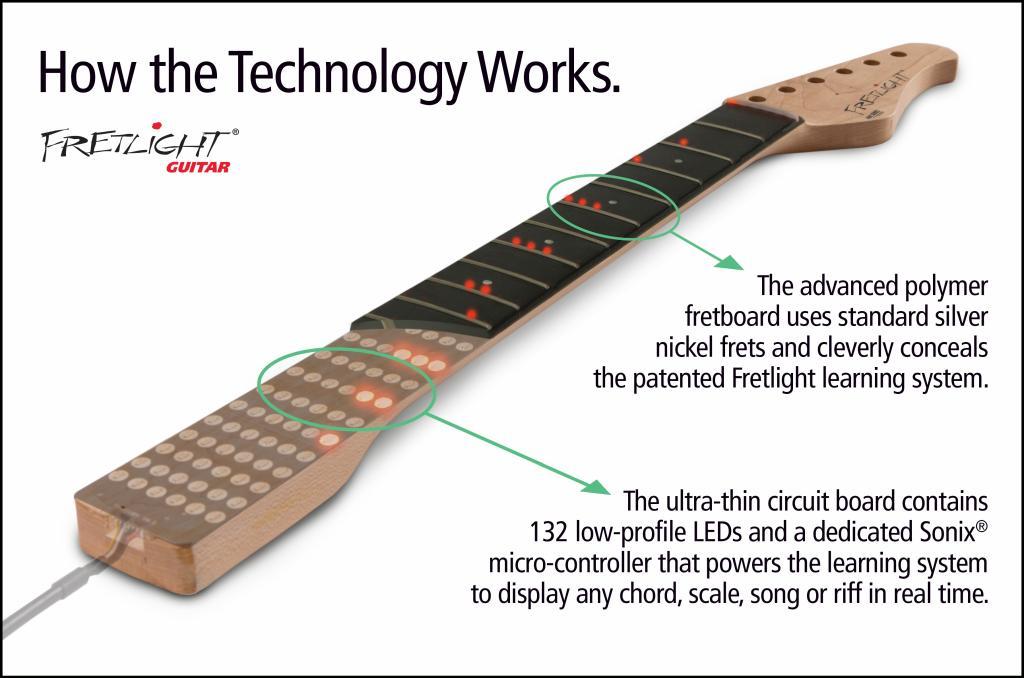 fretlight pro electric guitar with built in led lighted learning system natural fg. Black Bedroom Furniture Sets. Home Design Ideas
