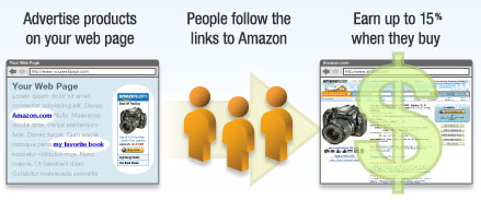 Amazon Associates Homepage Image