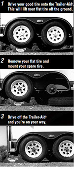 Trailer Aid use instructions
