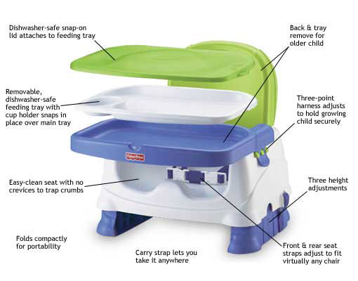 Amazon Com Fisher Price Healthy Care Deluxe Booster Seat