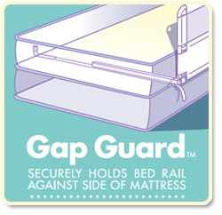 Gap Guard - Securely holds bed rail against side of mattress