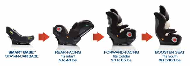 Graco Nautilus Rear Facing >> Graco Nautilus Car Seat Cover