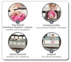 Pack 'n play® newborn napper® lx playard | gracobaby. Com.