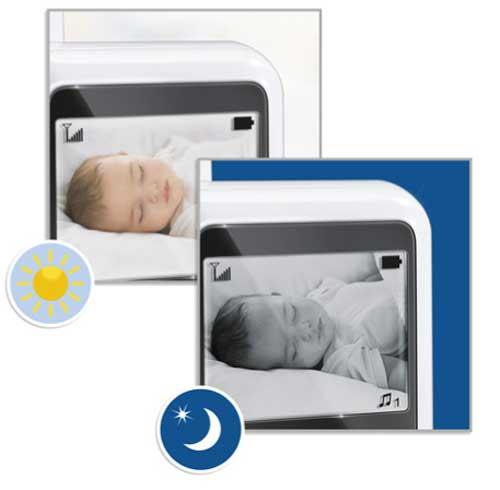 Amazon.com: Philips AVENT Digital Video Baby Monitor