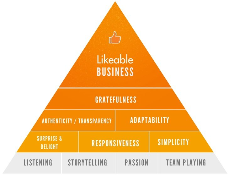 pyramid business concepts business life office