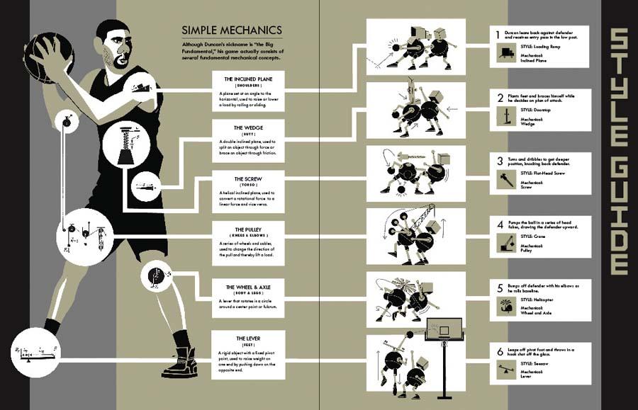 The Kids' World Almanac of Basketball s torrent
