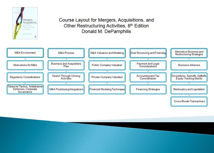 legal framework for mergers and acquisition Mergers and acquisitions in germany an introduction to the legal framework for mergers and acquisitions in germany, inciuding corporate law, financing aspects, regulatory environment, competition law.