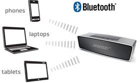 Bose SoundLink Mini Devices